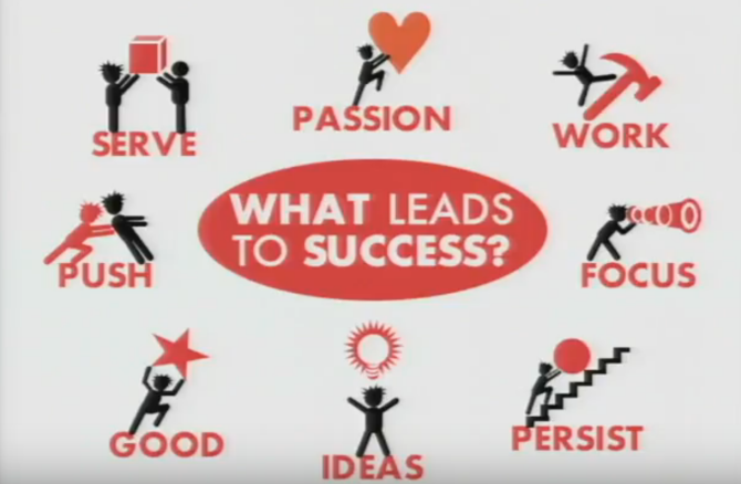 Why Do People Succeed. [TED talk featuring Analyst Richard St. John ]
